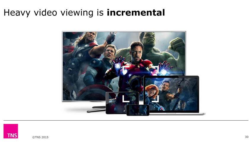 konsumering-tv-innhold