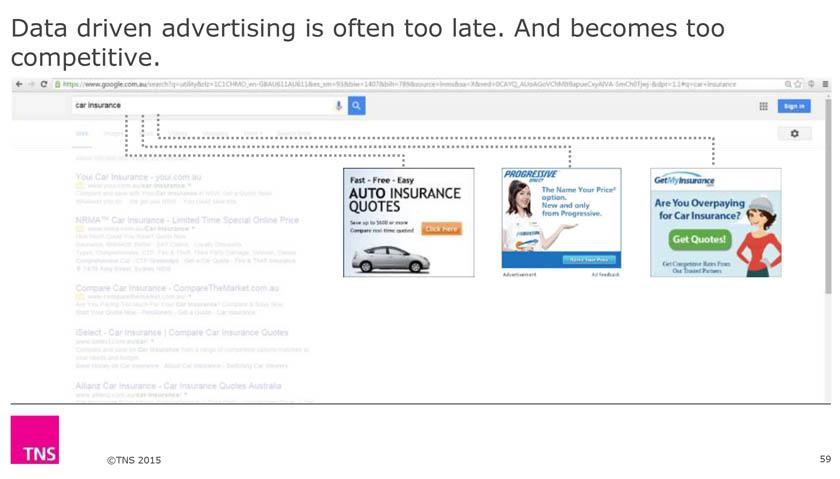 programmatisk-annonsering-for-sent