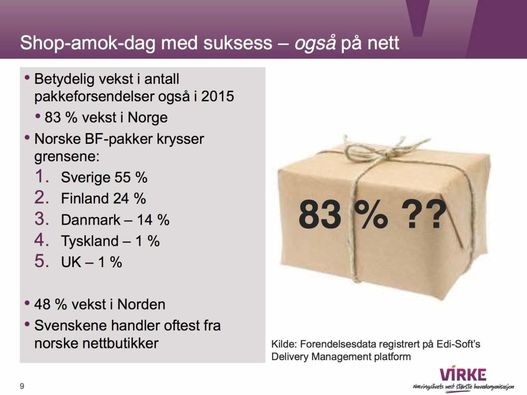 Betydelig vekst i antall pakkeforsendelser i 2015