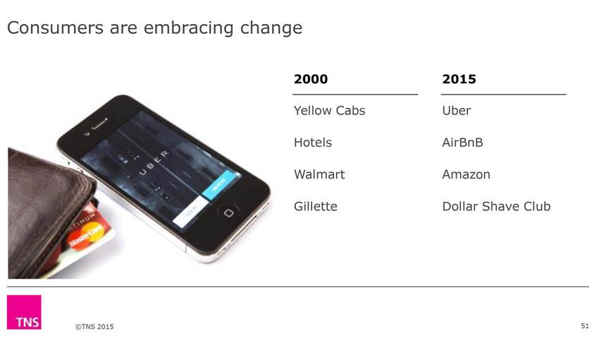 nye-digitale-forretningsmodeller